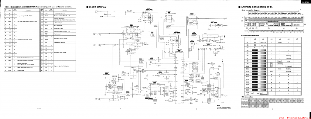 Technics RS-B765 Block Diagram
